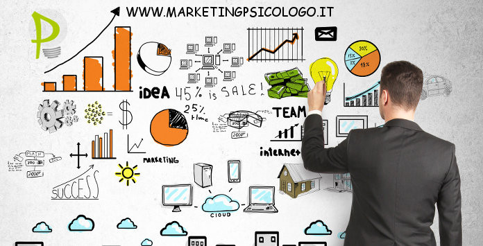web-marketing-psicologia-696x355