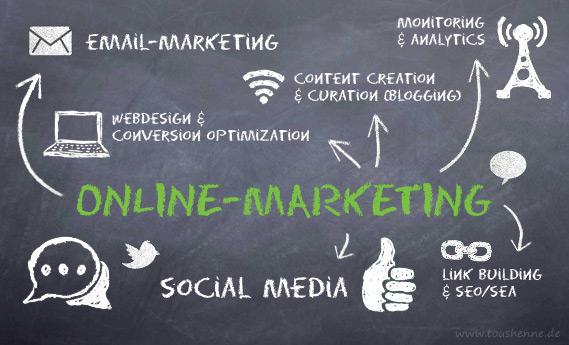 fare Web Marketing